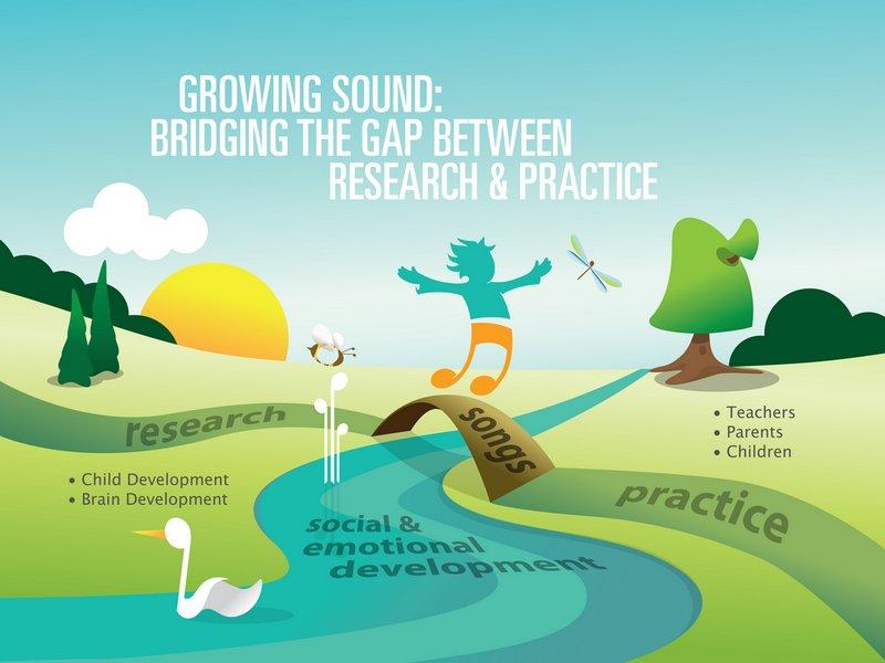 Growing Sound - The Big Idea